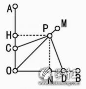 专家为你解析中考压轴题几何图形变换的切入点